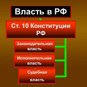 Органы власти Ялуторовска