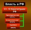 Органы власти в Ялуторовске